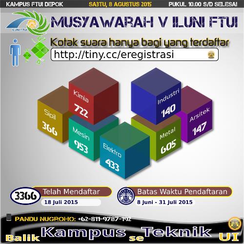 Infographic #13