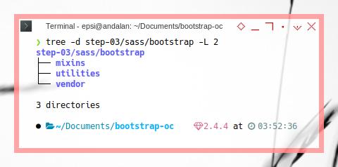 Bootstrap SASS: Inside Bootstrap
