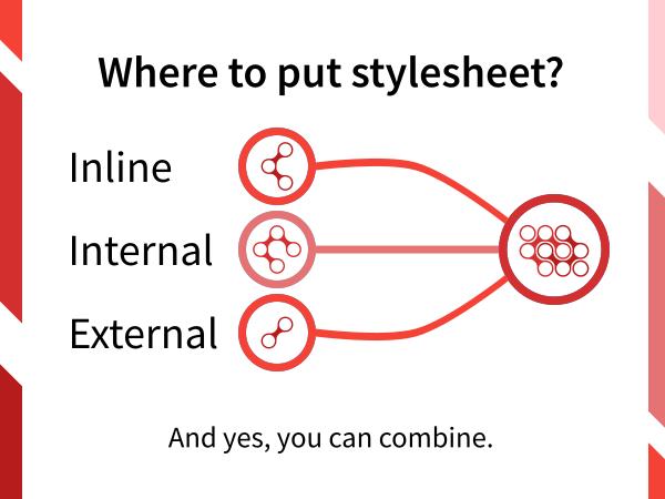 Where to Put Stylesheet?