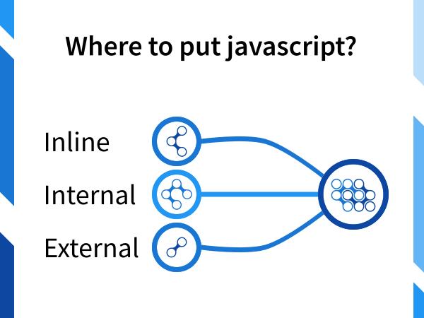 Where to Put Javascript?
