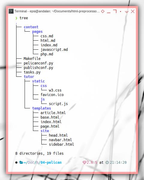 Eleventy: Example: Tree