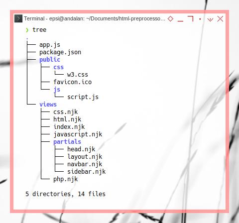 Nunjucks: Example: Tree