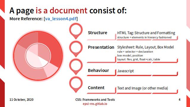 Slide - Preface: HTML Document