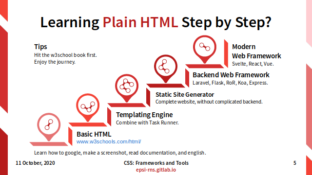 Slide - Preface: Learning HTML Step by Step