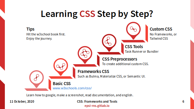 Slide - Preface: Learning CSS Step by Step