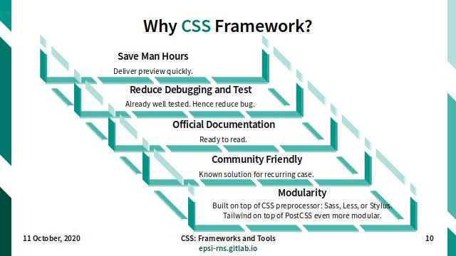 Slide - CSS Frameworks: Why CSS Frameworks?