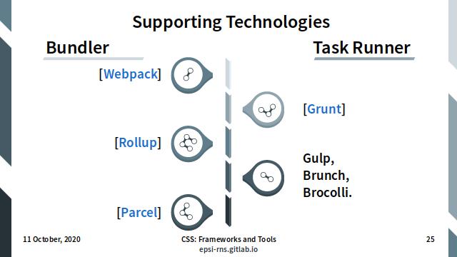 Slide - Technologies: Task Runner and Bundlers