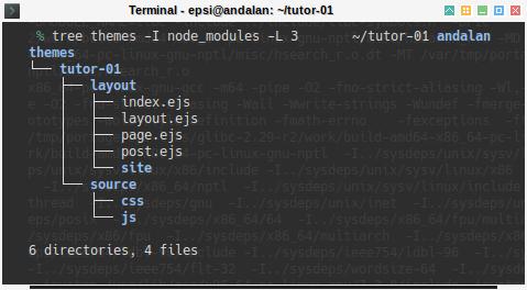 Hexo: Pure HTML Theme