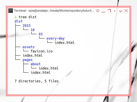 11ty: Tree: dist