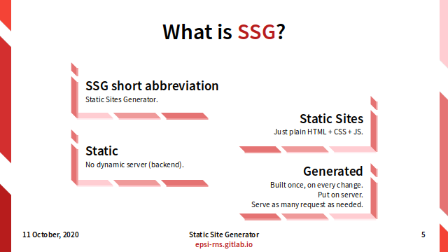 Slide - Preface: What is SSG?