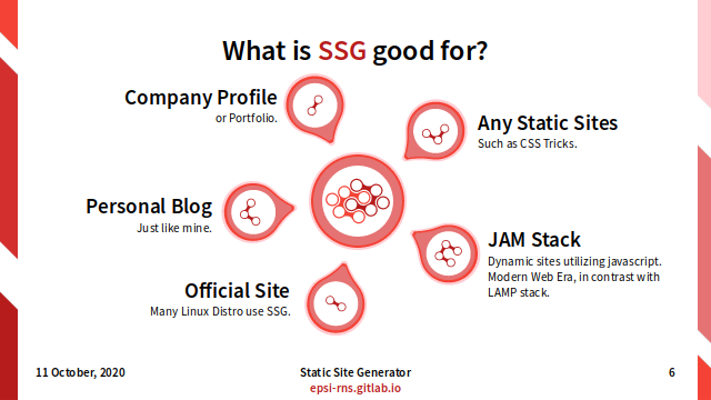 Slide - Preface: What is SSG Good for?