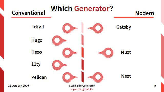Slide - Which Generator?