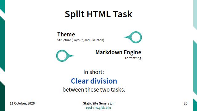 Slide - Theming: Split HTML Task
