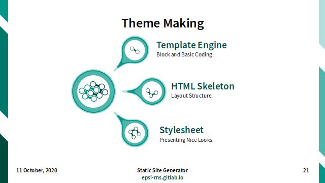 Slide - Theming: Theme Making