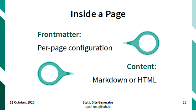 Slide - Theming: Page