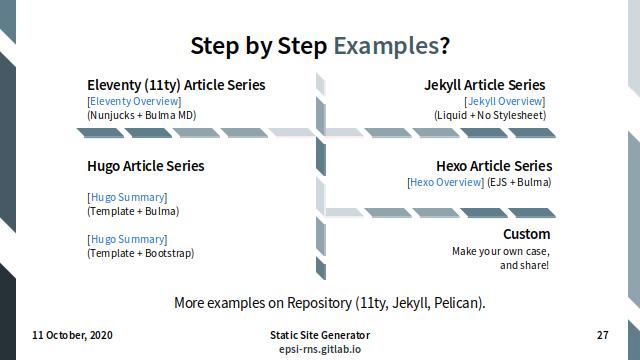 Slide - Tutorial: Step by Step Examples