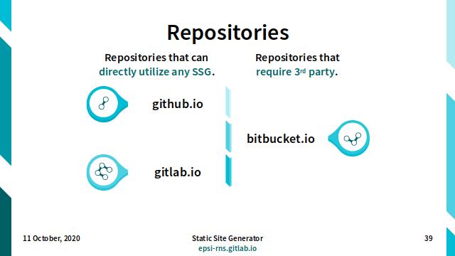 Slide - Deploy: Repositories