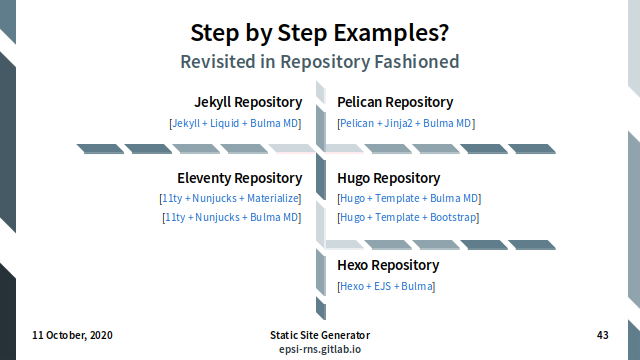 Slide - Repository: Step by Step Examples