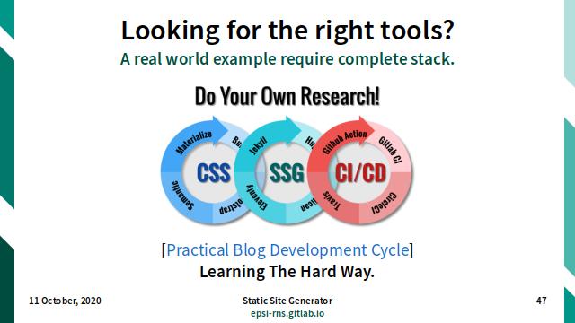 Slide - Summary: Blog Development Cycle