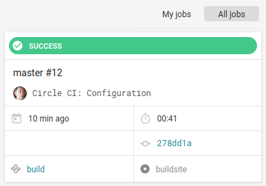 CircleCI: Eleventy Build Time
