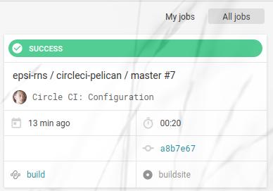 CircleCI: Pelican Build Time