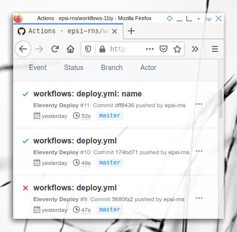 Github Workflows: Eleventy Workflows