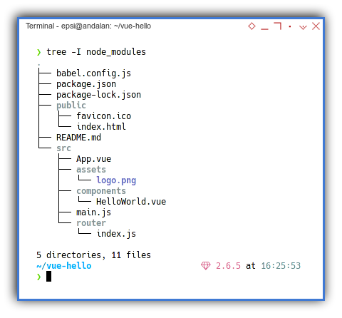 Vue2 App: Router: General Tree Structure