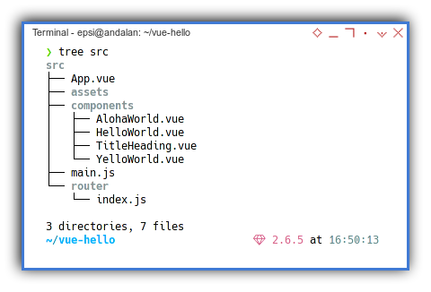 Vue2 App: Router: Router Tree Structure
